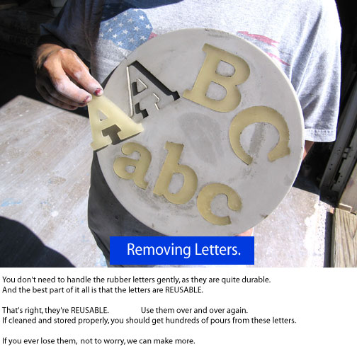 Reversed Rubber lettering & Numbers for concrete molds