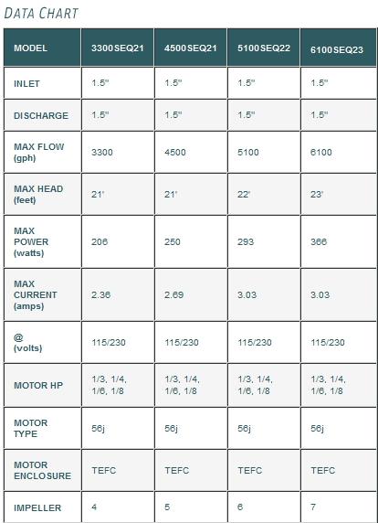 Sequence-1000-Series-data-chart.jpg