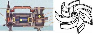 Aquascape Pro 4500 Pump Impeller Kit - Gardenponds.com